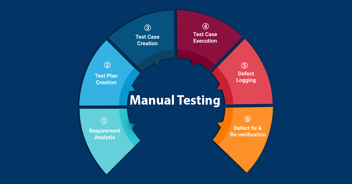 manual testing interview questions for freshers